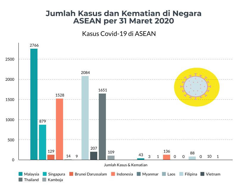 Infografik Corona